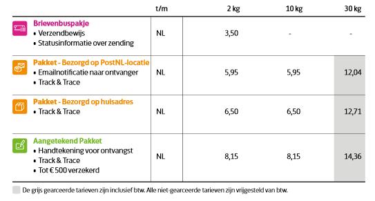 post nl brievenbuspakje