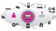 Omnichannel retail: 5 aandachtspunten